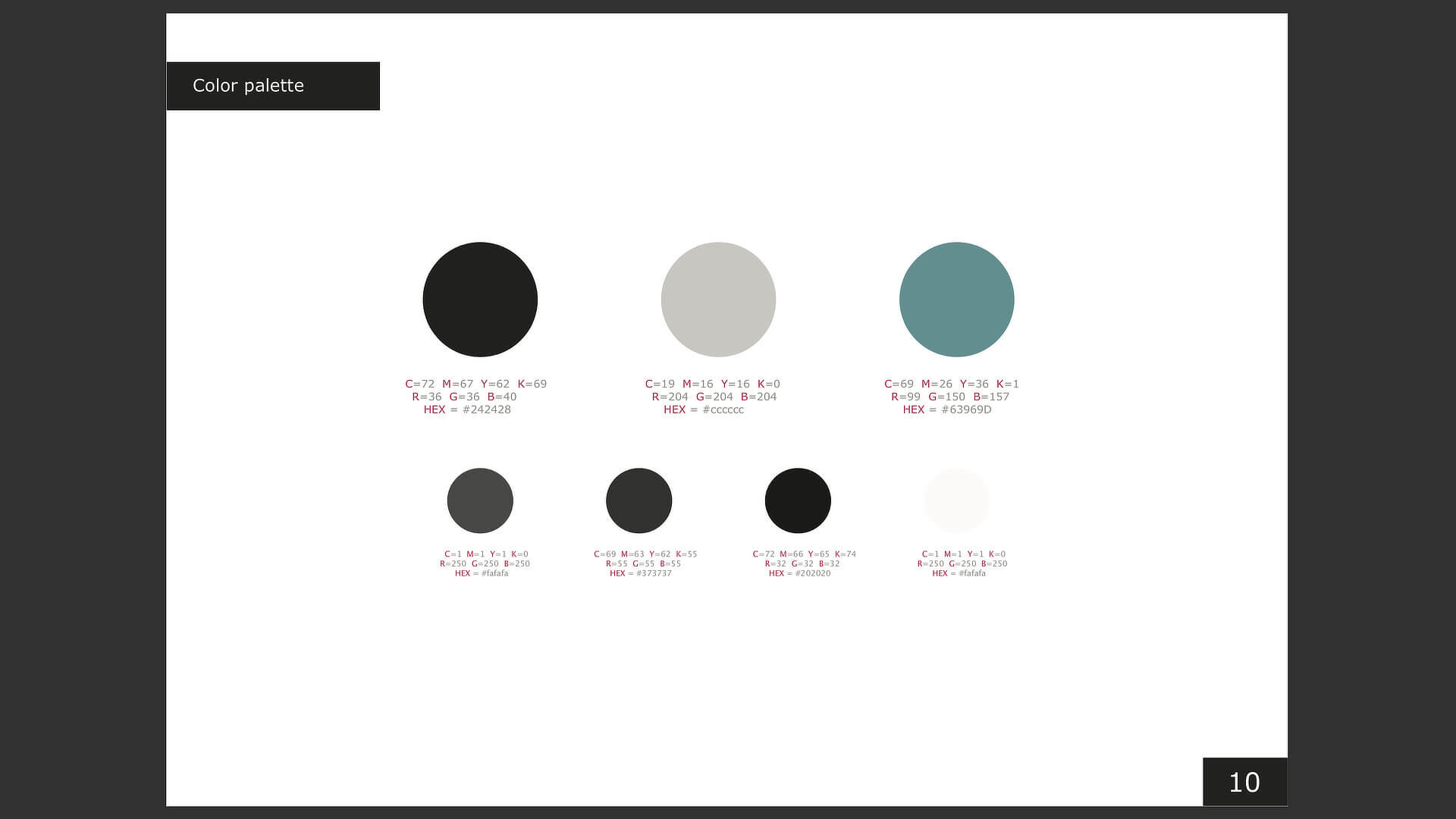 Brand guidelines template: step seven